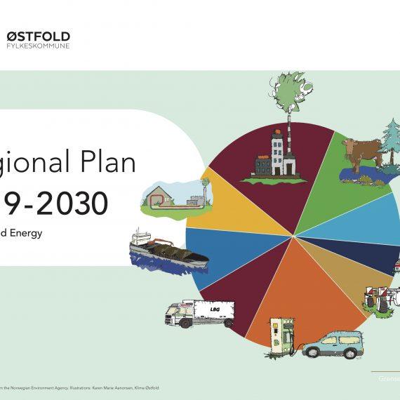 Østfold fylkeskommunes klimaplan