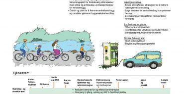 Hva kan en kommune gjøre for klima? – En oversikt